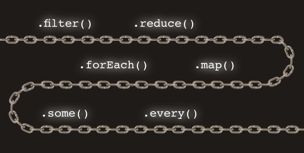 Useful Javascript Array and Object Methods | by Robert Cooper | codeburst