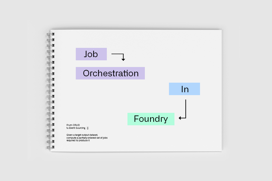 Rethinking the Foundry job orchestration back end: From CRUD
