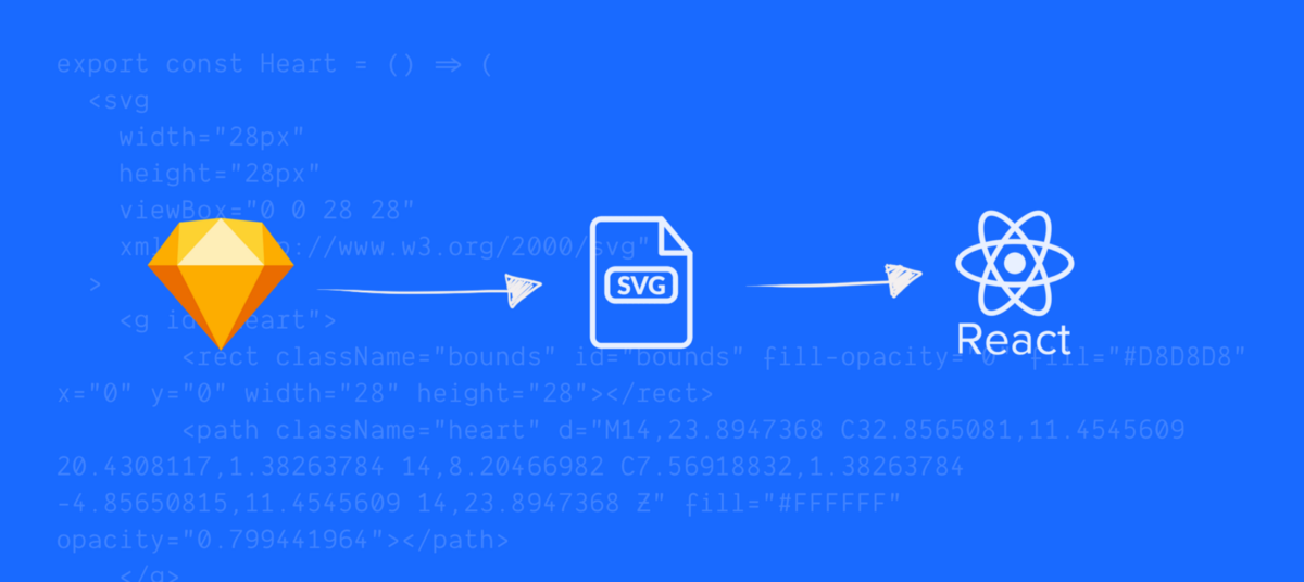 Tutorial: How to use SVGs from Sketch in React - Prototypr