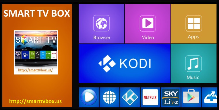Android IPTV Box — Install IPTV Kodi Box - Smart TV Box - Medium