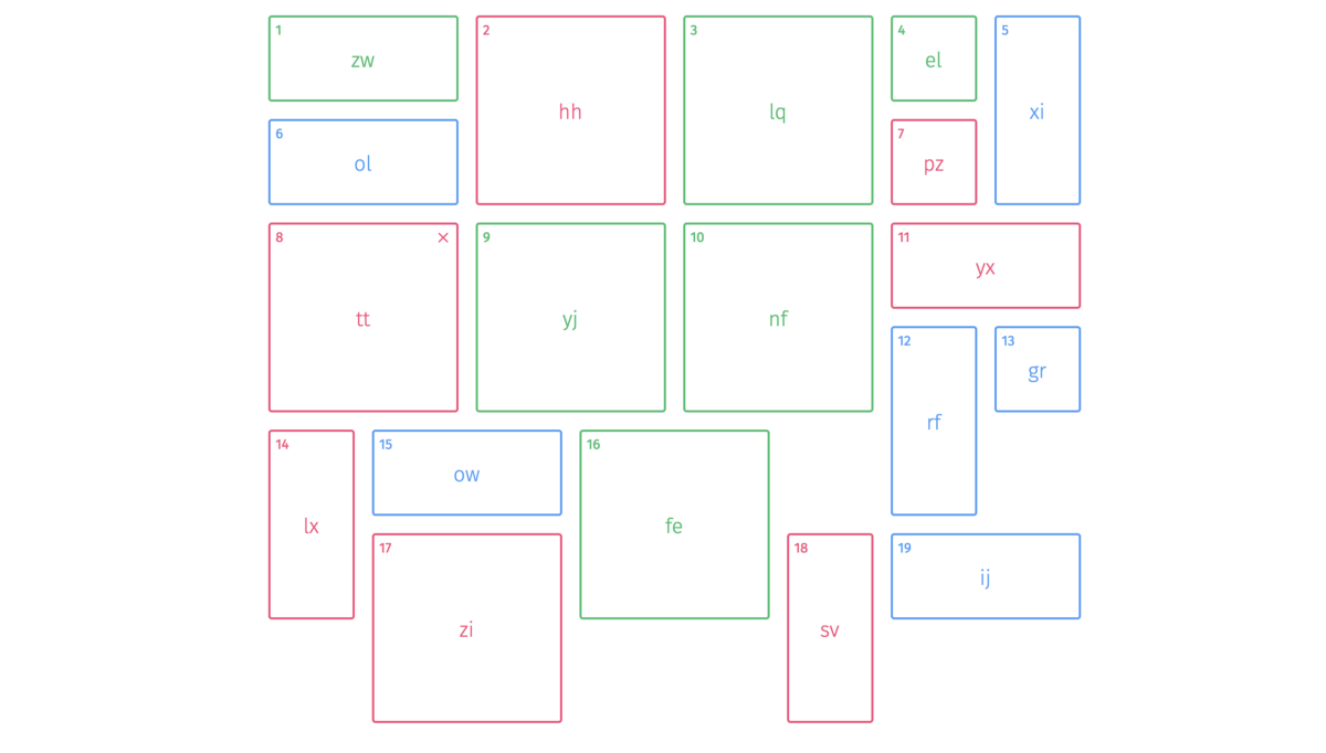 Open Source — Muuri: Responsive, sortable, and draggable grid layouts