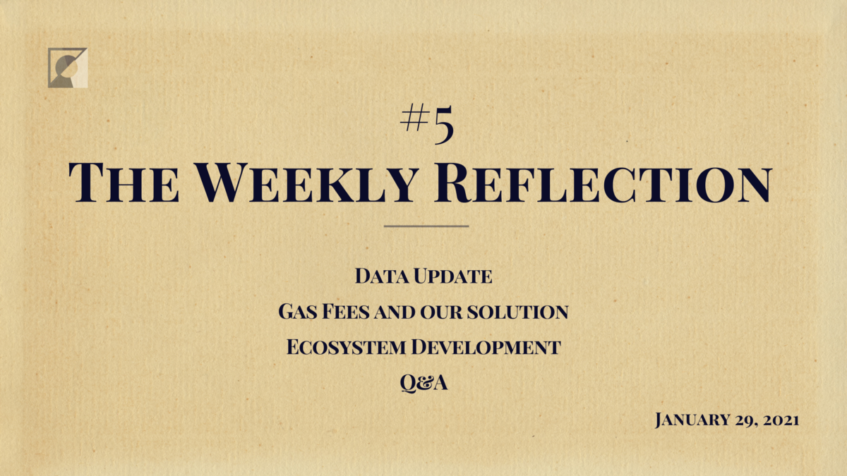 The Weekly Reflection #5