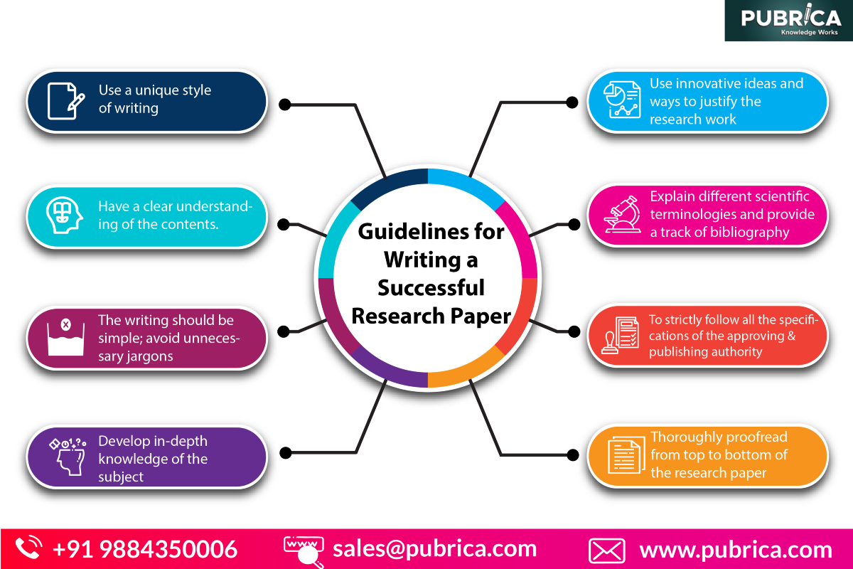 Guidelines For Writing A Scientific Research Paper
