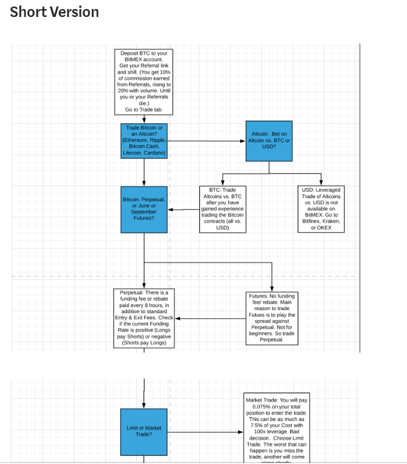 Decision Tree for BitMEX Trading - BambouClub - Medium