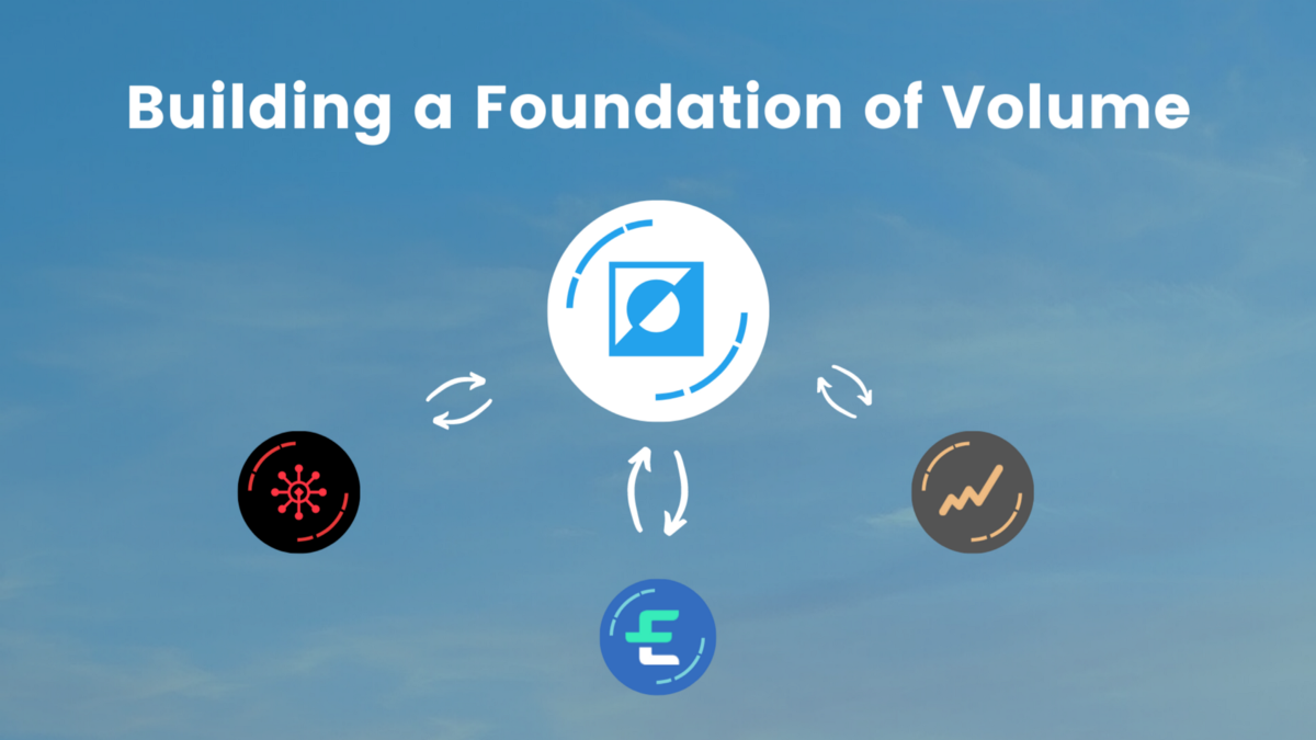 Building a Foundation of Volume for RFI