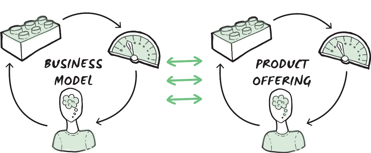 3 Smart Strategies to Build a Lean Business Model