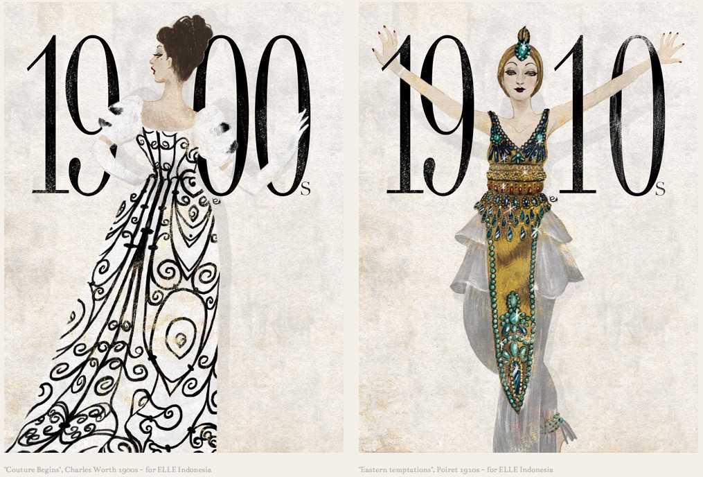 Fashion In The Early 1900 S As We Hear The Term Fashion We Start By Sarthak Jain Medium