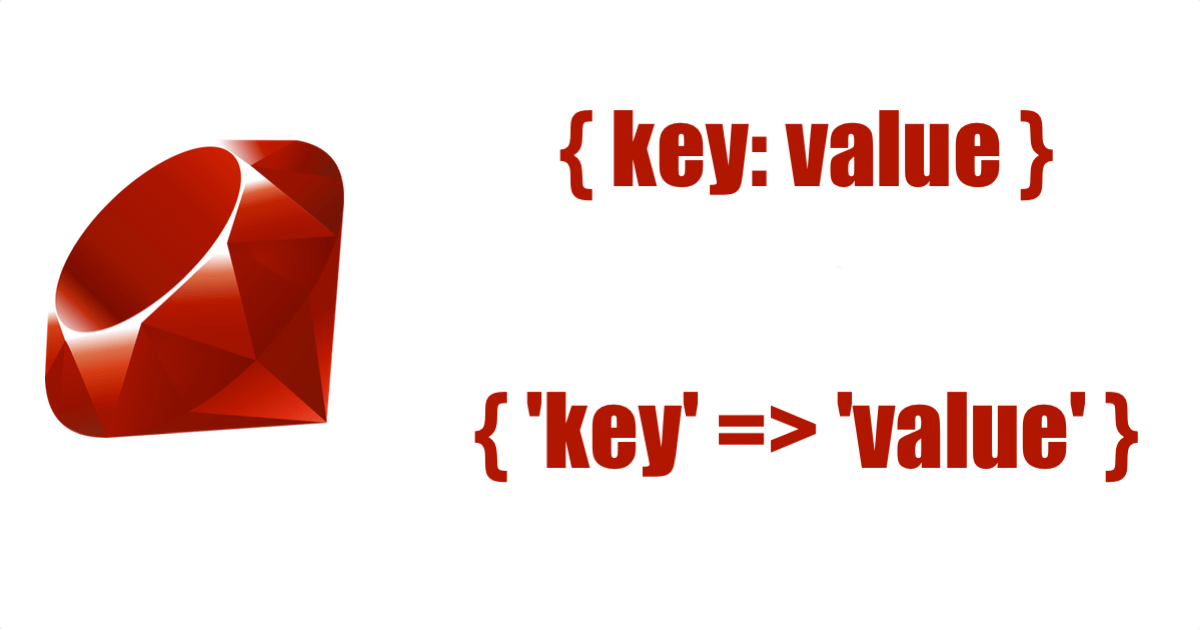 Ruby Hash Map Ruby Shortcuts: Pulling info from Hashes (.values & .keys)