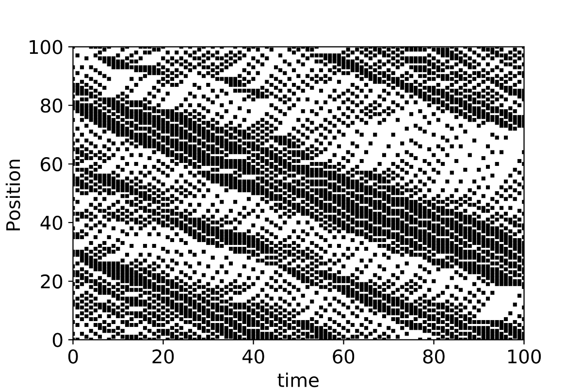 Traffic jam science and visualization