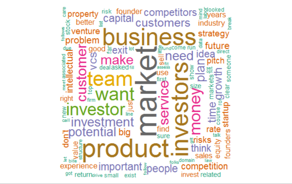 Analysis : Questions Investors ask Startups - Think With StartupFlux