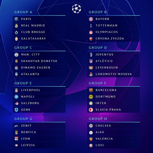 the 2019 20 uefa champions league round of 16 by chen anny medium the 2019 20 uefa champions league round
