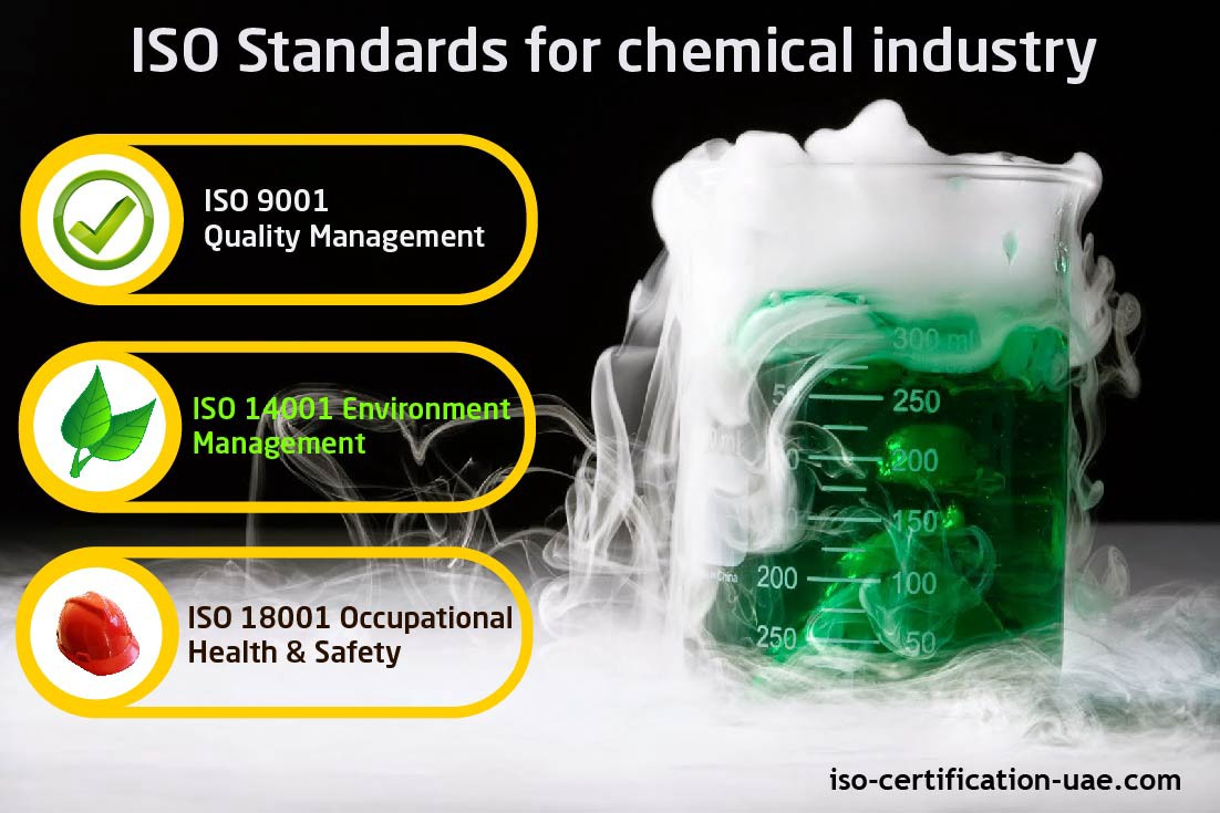 Importance of ISO Standards for chemical industry - Anoop
