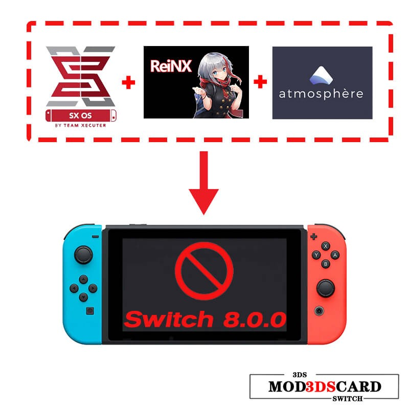 Nintendo Switch 8 0 0 arrives, can SX OS/Atmosphere/ReiNX support?