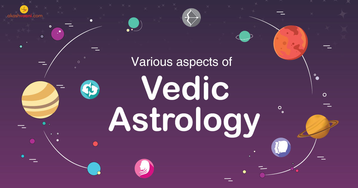 Vedic astrology signs meanings