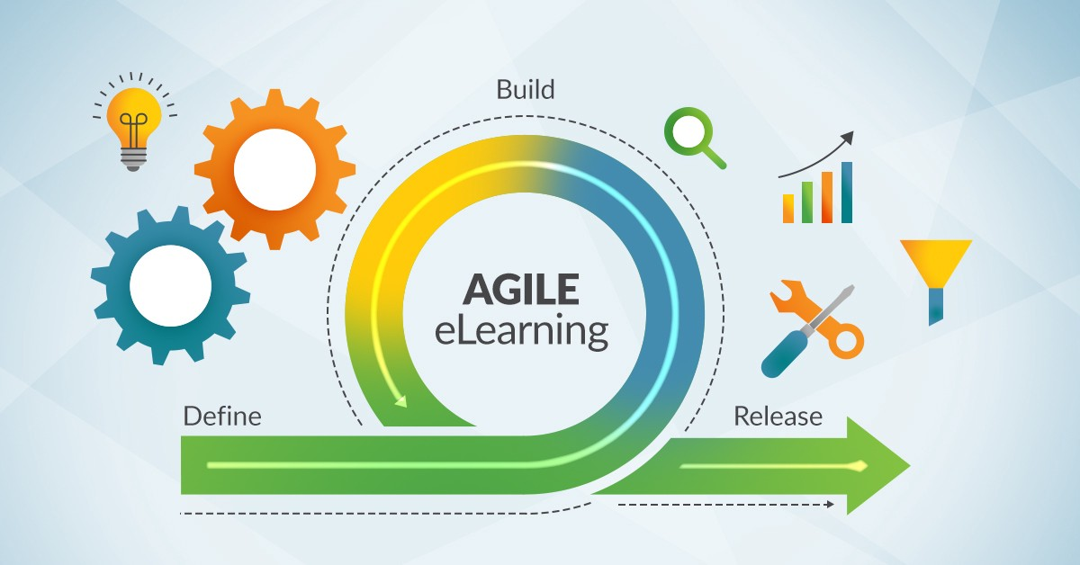 A Case For Agile Elearning The Design And Development Of Elearning By Origin Learning Medium