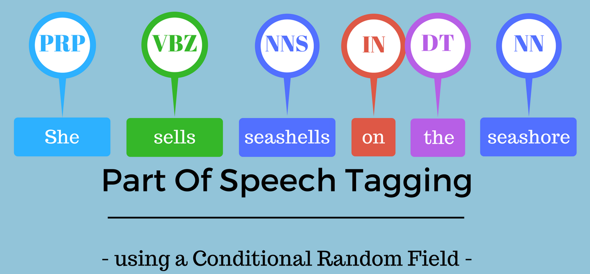 NLP Guide: Identifying Part of Speech Tags using Conditional Random Fields