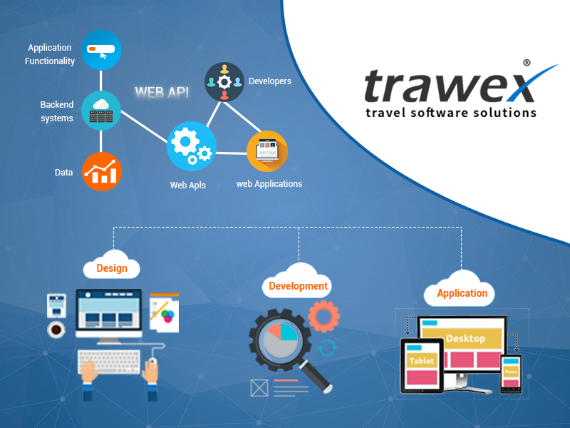 Online Travel Agency Software - manu shree - Medium
