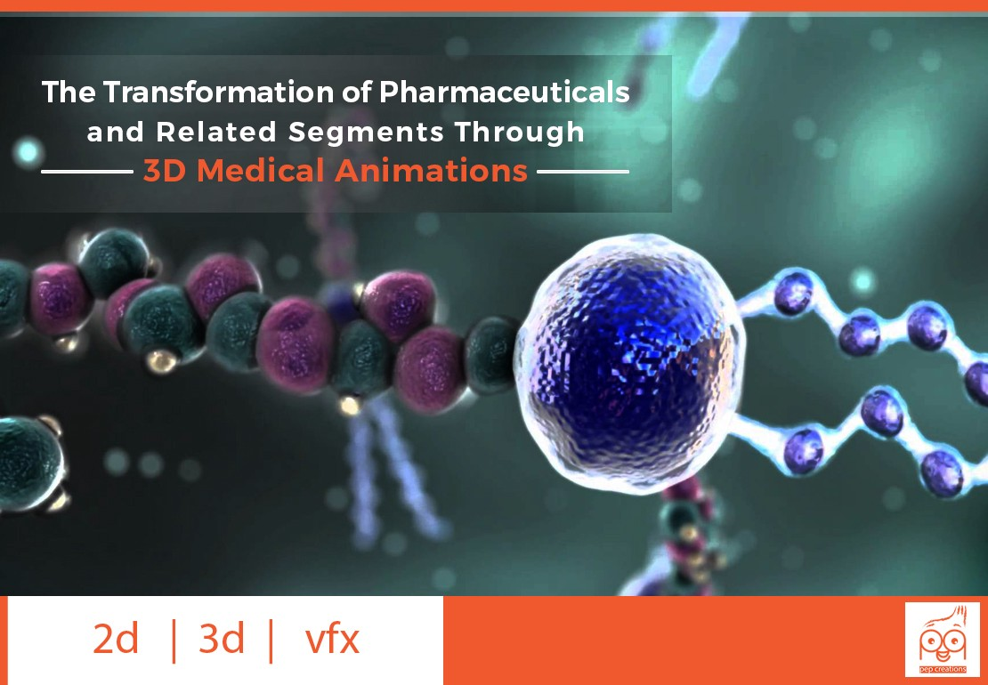 The Transformation of Pharmaceuticals & Related Segments Through 3D