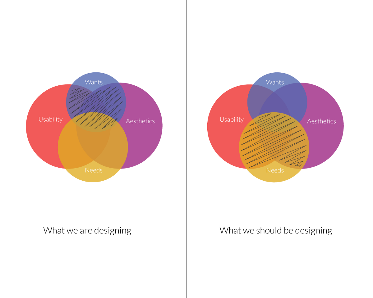 Design — for Democracy or Decadence?