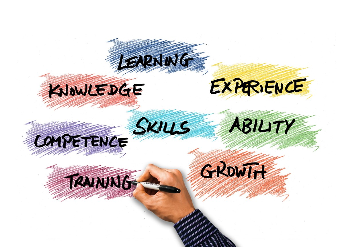 How to Assess Product Management Skills and Competencies?