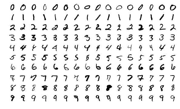 An Easy Introduction to Generative Adversarial Networks