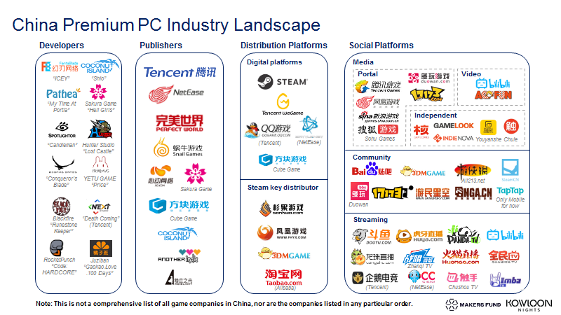 How Premium PC Games Continue to Rise, Surprise in China