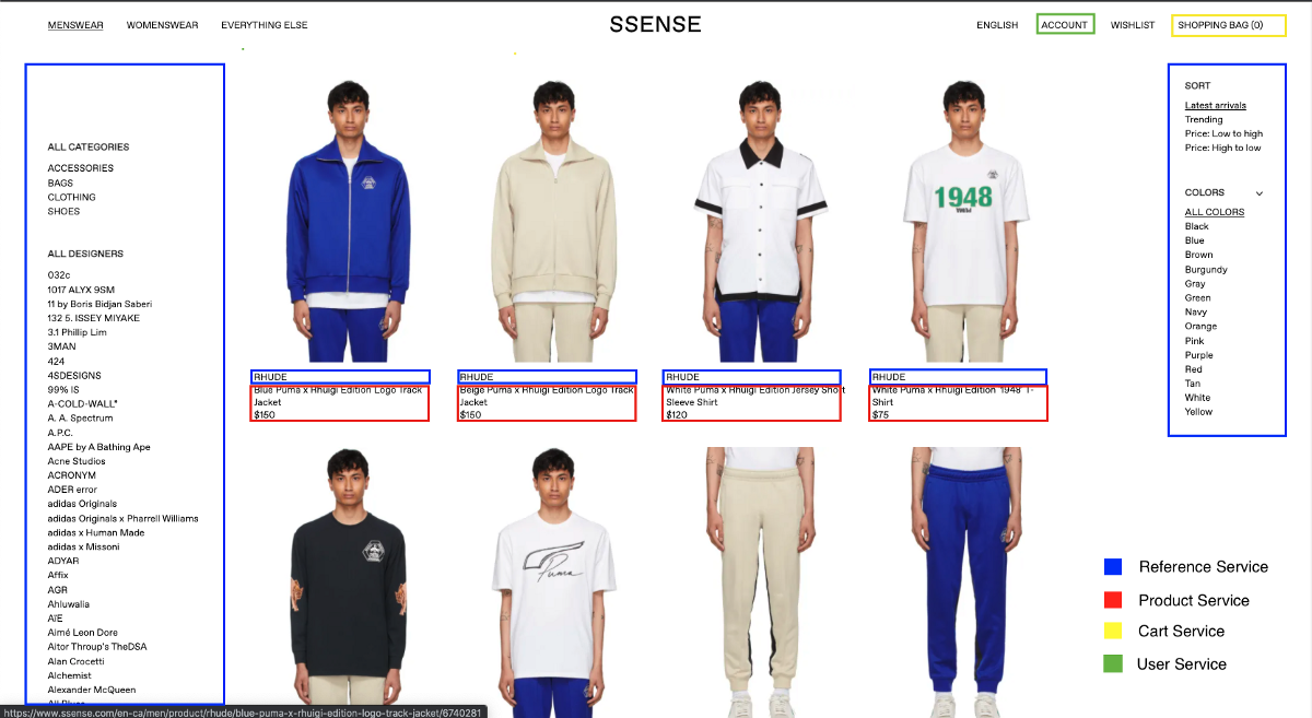 Over the last 6 months, SSENSE developed a federated gateway to our presentational micro-services (commonly referred to as the back-of-the-front-end).