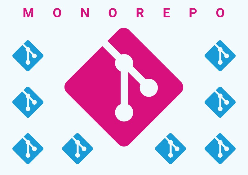 How to Merge 15 Repositories to 1 Monorepo, Keep their Git History