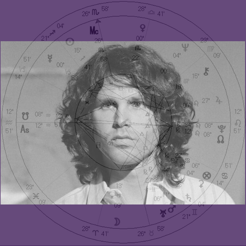 The Astrology and Psychology of Jim Morrison - Joshua