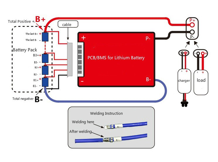 Bms Wiring Diagram - Wiring Diagram All