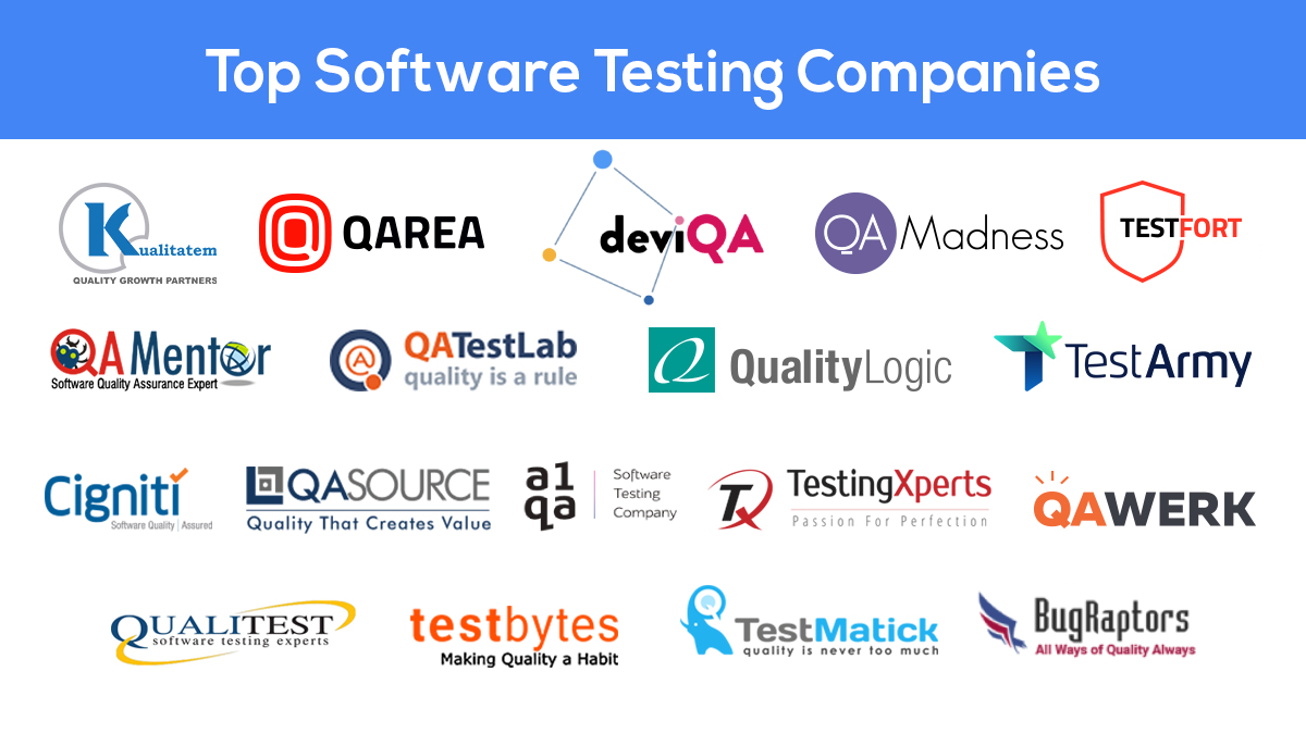 Image result for list of software companies