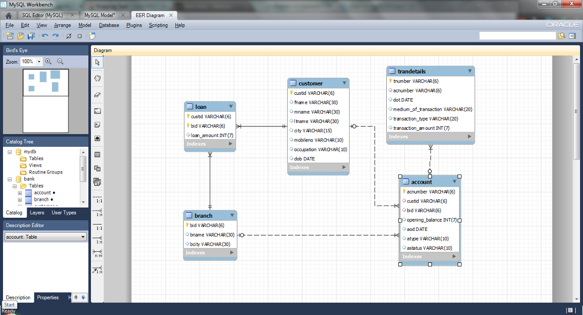 Create Er Diagram Of A Database In Mysql Workbench By Tushar Soam Medium