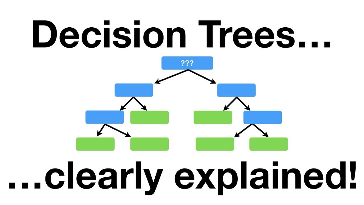 Decision Tree Classification in Python: Everything you need to know