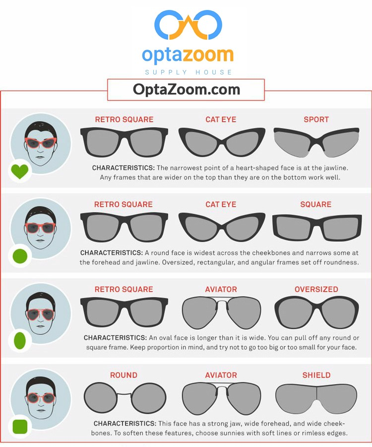 4812ae2bbd4d Now we will take a look at the different face shapes and contrasting shaped  eyeglasses that will suit them best: