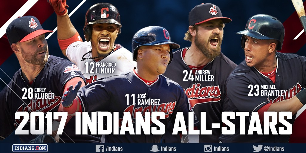 Five cleveland indians players named to all star game first time tribe s had five since 2004 - Cleveland indians pictures ...