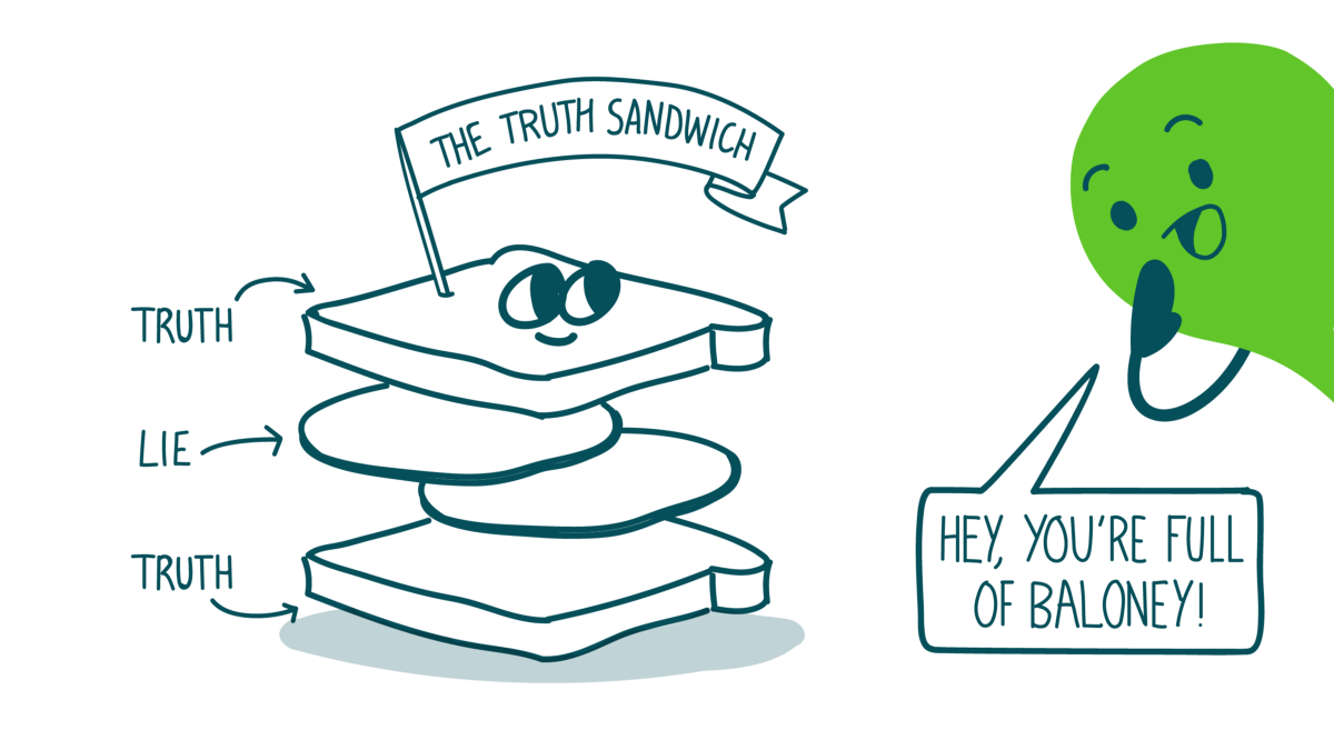 The Truth Sandwich: A Better Way to Mythbust