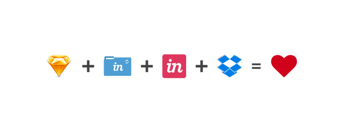 Invision Sync Dropbox And Symlinks Oh My By Paul Demers Theuxblog Com