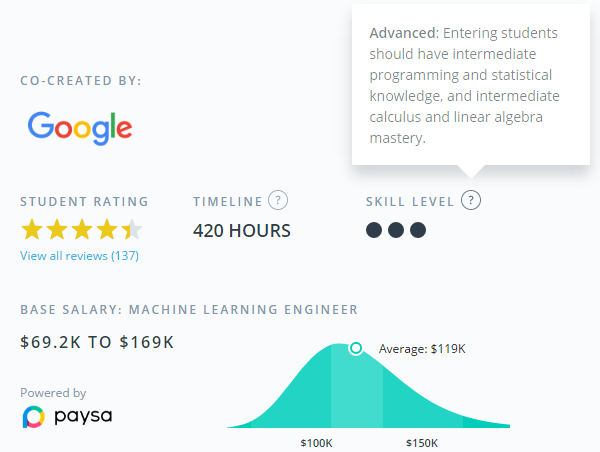 Jump-starting my software skills with Udacity - danny fyi