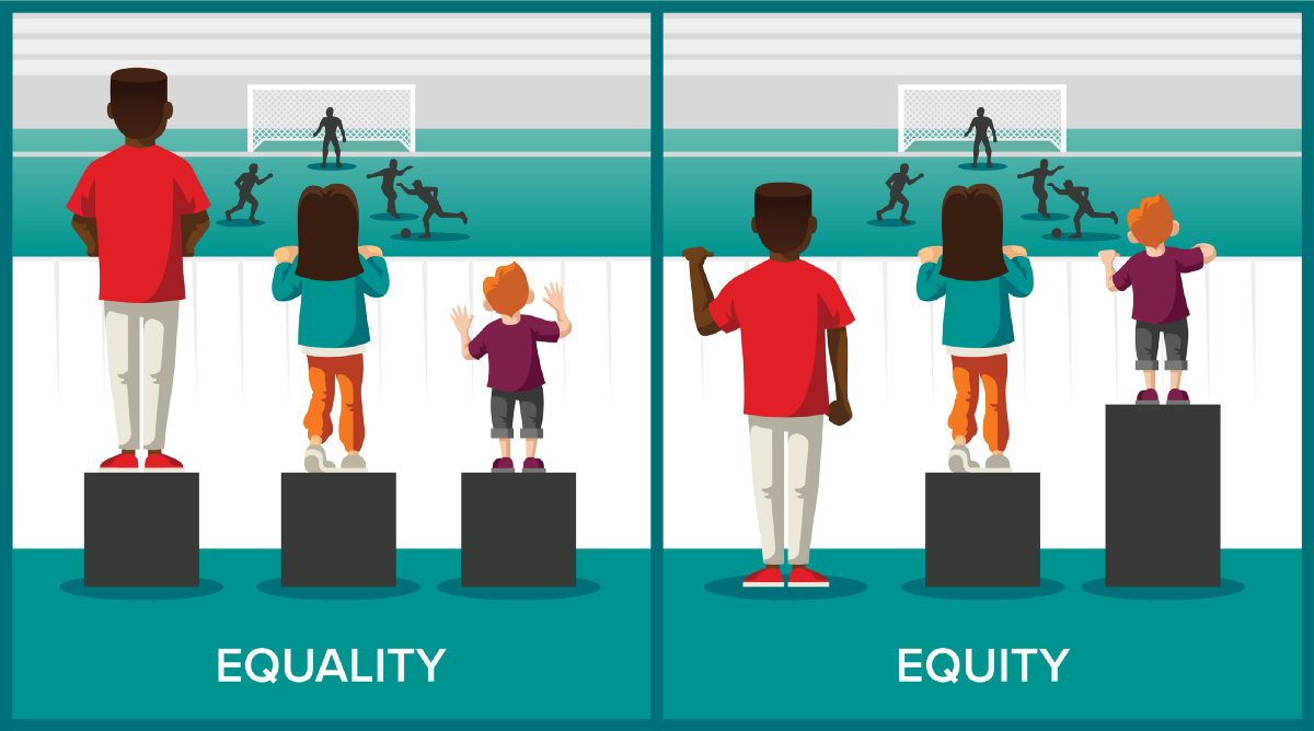What U2019s The Difference Between Equity And Equality In