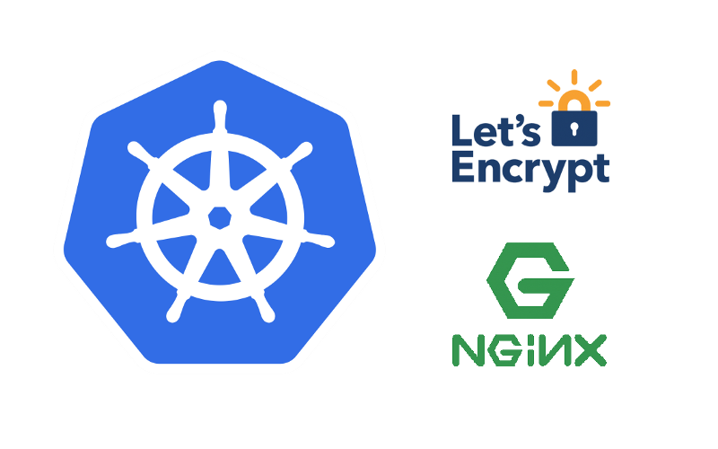 Using wildcard certificates with cert-manager in Kubernetes