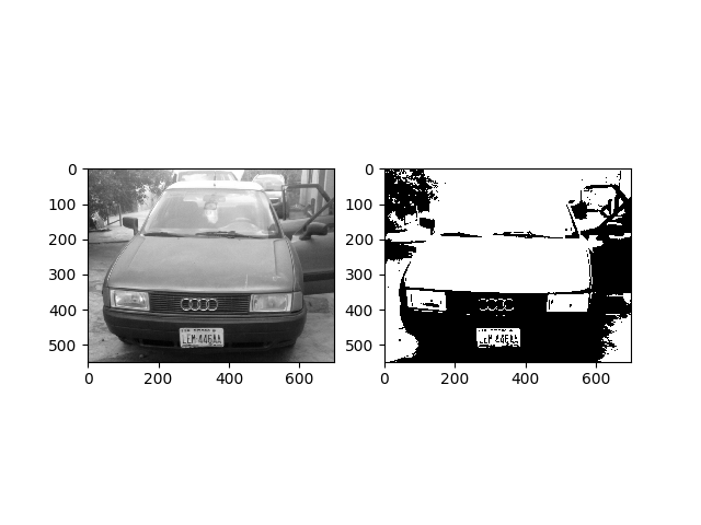 Developing a License Plate Recognition System with Machine Learning