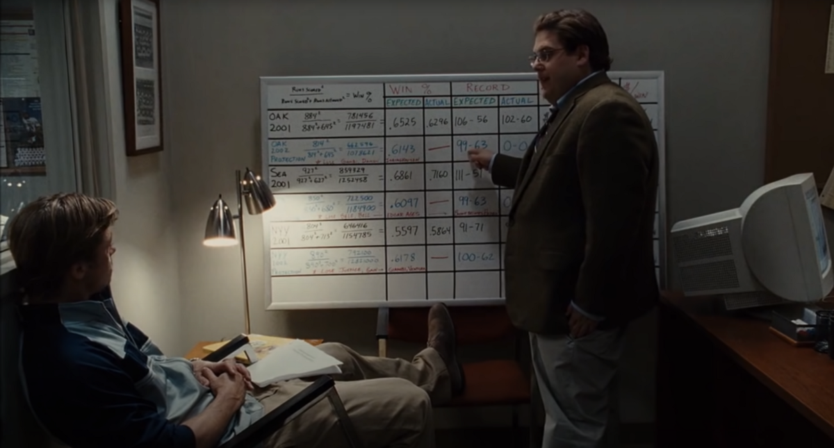 Death by a thousands cuts: Using Moneyball thinking to strike out Ticketmaster