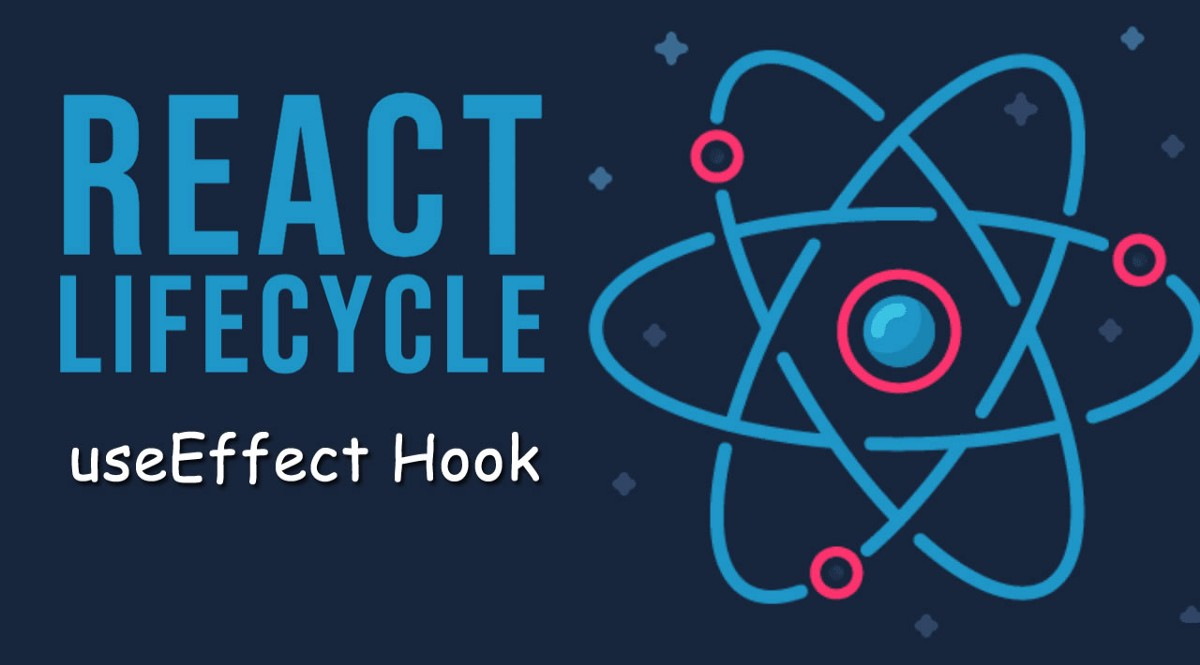 React Component Lifecycle Methods With ReactHooks