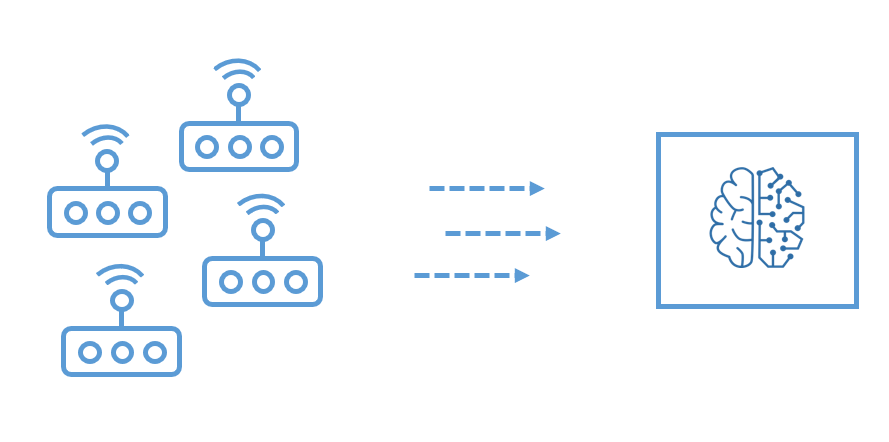 A lightweight machine learning architecture for IoT streams