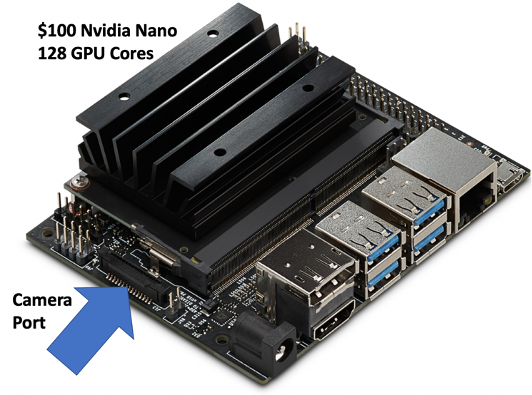 Getting Your Camera Working on the Nvidia Nano - Dan McCreary - Medium