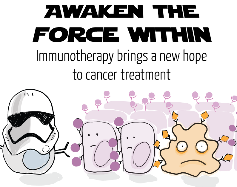 Immunotherapy: A Paradigm Shift in Cancer Treatment
