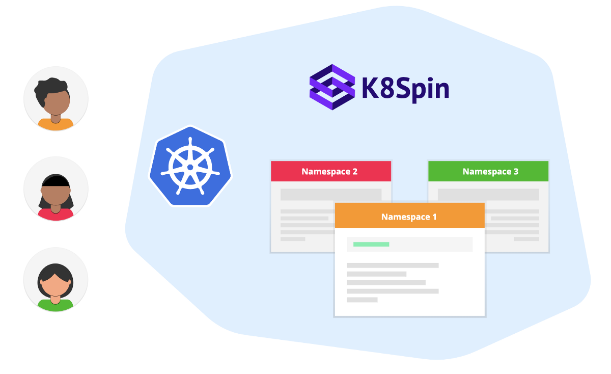 All I Need Is A Kubernetes Namespace | by Luc Juggery ...