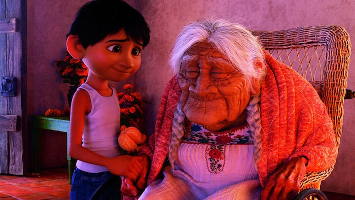 "Script Analysis: ""Coco"" — Part 1: Scene By Scene Breakdown"
