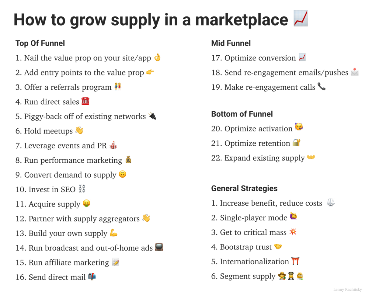 28 Ways to Grow Supply in a Marketplace