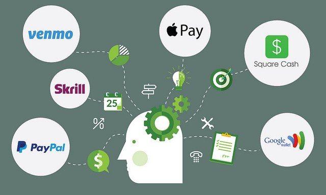 P2P Payment Apps Market is Thriving worldwide By Top Leading Vendors